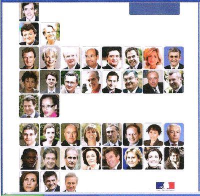 COMPOSITION DU GOUVERNEMENT 24 03 2010